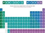 periodic-video