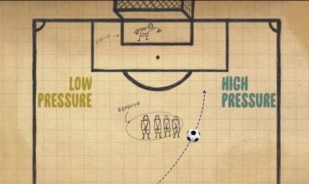 Фізика футбольного м'яча