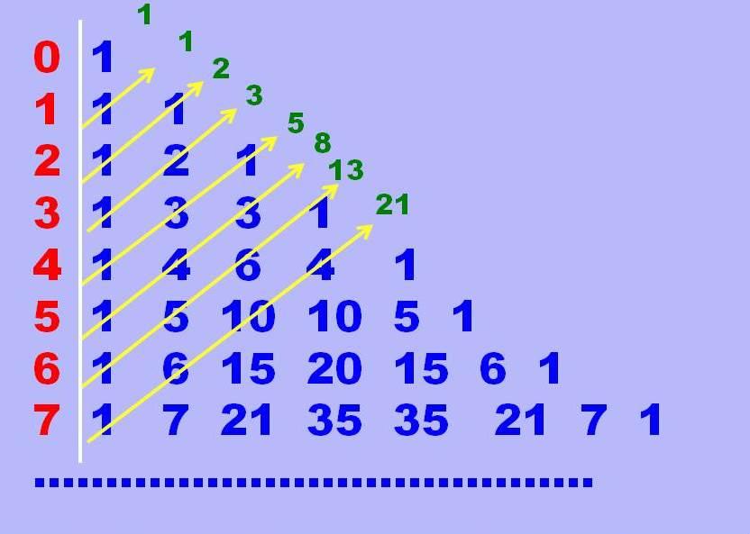 математика й кролики. Сторінка 4. Математика